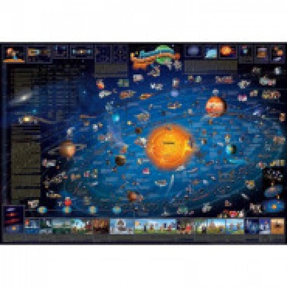 Настенная карта Детская карта солнечной системы 1,37Х0,97 978-1-905502-69-1