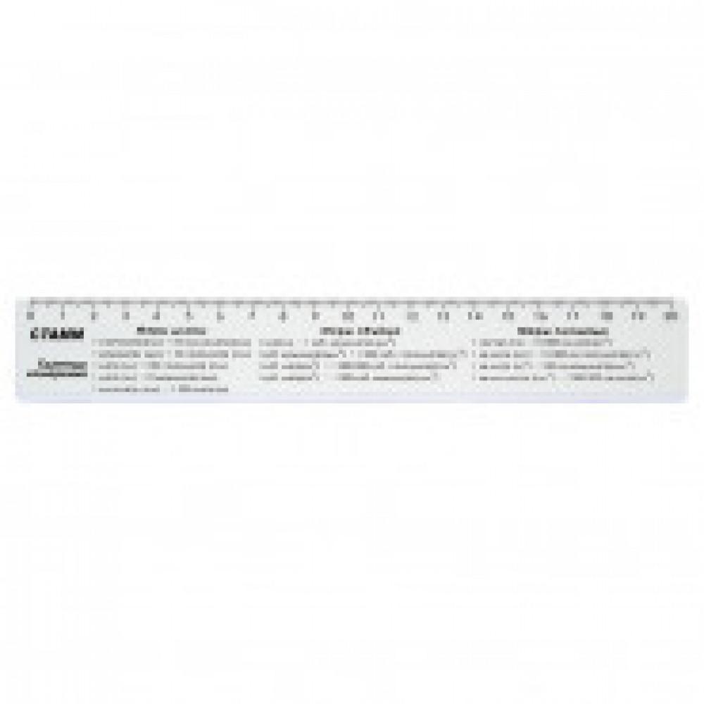 Набор справочных лин: ед.измерения, алгебра, тригонометрия + табл.умножен